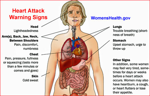 Heart_Attack_warning_women